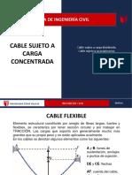 Cable sugeto a carga concentrada.pdf