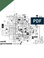 World Government Chart