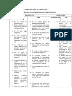 CUADRO COMPARATIVO ENTRE EL DECRETO 2649 Y LAS NIIF