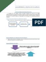 Responsabilidades y Objetivos de La Auditoria