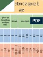 Mapa conceptual Glosario