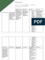 tipologia textual analisis