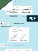 01 - Dinámica de Estructuras - 1 GDL
