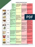 Healthy-Eating-Diet-Sheet-Updated-Oct-2017-JH-Final-Feb-2018