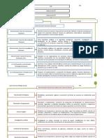 Estructura de las aduanas y sus funciones_Villegas García_9°A