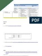 secondary curriculum 2a - standard 3