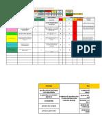 Matriz SIG3 Calificacion de Impacto Ambiental V3 (1).xls