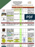 CRONOGRAMA MATEMATICA IV LAPSO PROF DARWIN SEQUERA.doc