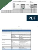 Tarea 1 - Modelo Matriz IPERC