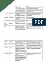 ObliCon-Case-Summary-Midterms