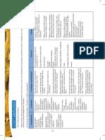 Manual de Estudios Sociales