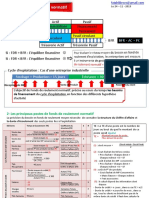 #FATAH Diagnostic Financier (Le fonds de roulement normatif ).pdf