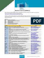 138_emmcs_2014_scholarhips.pdf