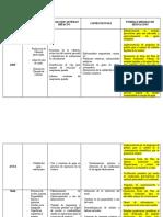 matriz de indicadores..docx