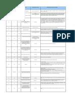 matriz-requisitos-legales-sgsst