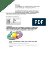 Fundamentos de ISO 20000
