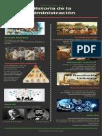 Infografía administración
