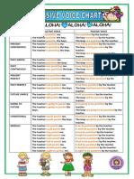 passive-voice-chart-grammar-guides_11318.doc