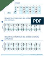 Guía de Guitarra - Antonio Socas