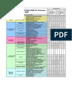Matriz requisitos ISO 9001- 2008 Vs Procesos(OBS1)
