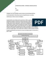 REO3 Materiais lignocelulósicos.docx