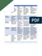 Adapted Rubrics.pdf