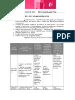 JuarezPlata_MarcoEduardo_M0 S2 Proceso de comunicación.docx.docx