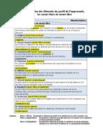 Descriptifs-du-continuum-profil-savoir-faire-savoir-être-4