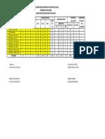 Data Sasaran  BIAS PKM Suka Damai Tahun 2020