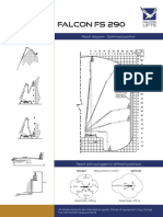 Falcon Datasheet FS290