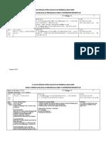 RPH Ringkas (29.6.2020)