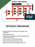 Pelan Kelas 1 Ibnu Khaldun - Copy