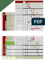 Programa y Diagnóstico SGSST