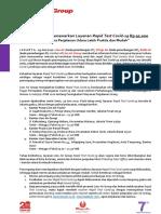 [2020] PRESS RELEASE - Lion Air Group Menawarkan Biaya Rapid Test Covid-19 Rp 95.000.pdf