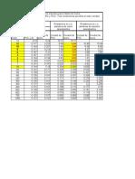 TABLA 9 NTC2050 RESISTENCIAS CONDUCTORES