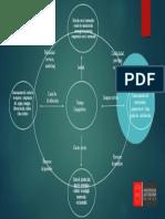 Diagrama del modelo de negocios