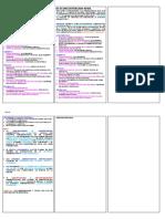 Sistemas o tecnicas de organización de la admon