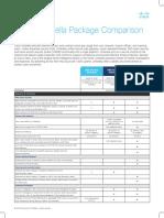 cisco-umbrella-package-comparison_news copy