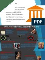 evolucion historica del estado peruano