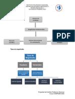 Física COMIPEMS - Material Virtual_2020.pdf