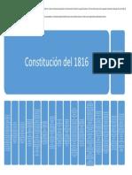 mapa conceptual de la constitución 1816