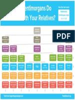 centimorgan-chart-pdf