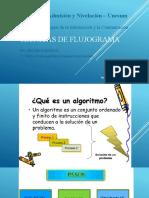 1.1. DEFINICION DE ALGORITMOS, LENGUAJES Y APLICACIONES.pptx