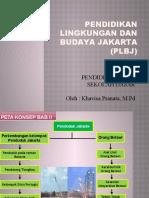 (PLBJ)Penduduk JKT P2.pptx