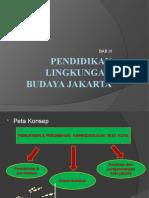 (PLBJ) Kependudukan JKT P3