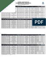 Fixture Conmebol Libertadores 20-07-2020 | Fase de Grupos Pos Pandemia