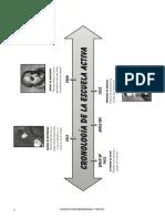 IV Bim - R.V. - 4to. año - Guía 1 - Relaciones Conceptuales.doc