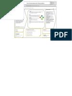 333657862-Ficha-de-Caracterizacion-Del-Proceso-Compras.docx