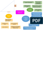 MAPA MENTAL PAPEL DE LA IFAC.docx