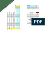 Calculo diagrama de Perforacion